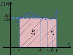 Pole P przybliżone dwoma prostokątami z zaznaczonym gdzie indziej punktami xi1 i xi2