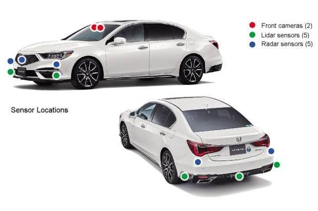 Sensores coche