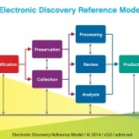 7 More Ways to Cut the Cost of Ediscovery