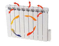 radiateur-inertie