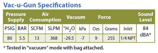 Vac-U-Gun Specifications