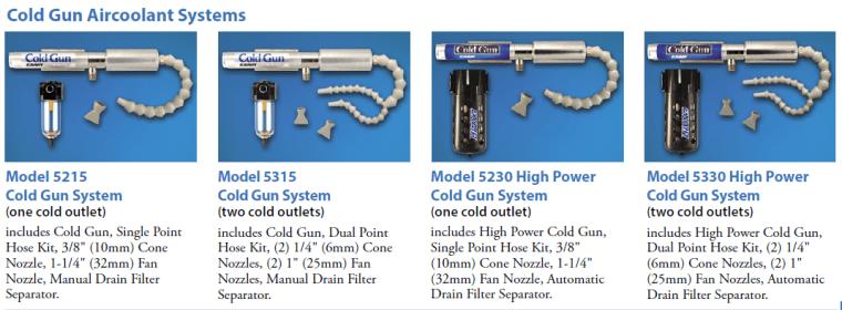 Cold Gun Aircoolant Systems
