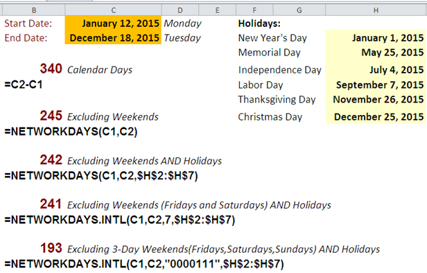 Calculate number of whole days between two dates, - NETWORKDAYS function