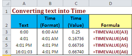 TIMEVALUE Microsoft Excel Function