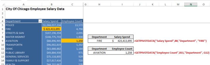 Using Excel's GETPIVOTDATA Function