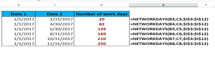 NETWORKDAYS Excel Function