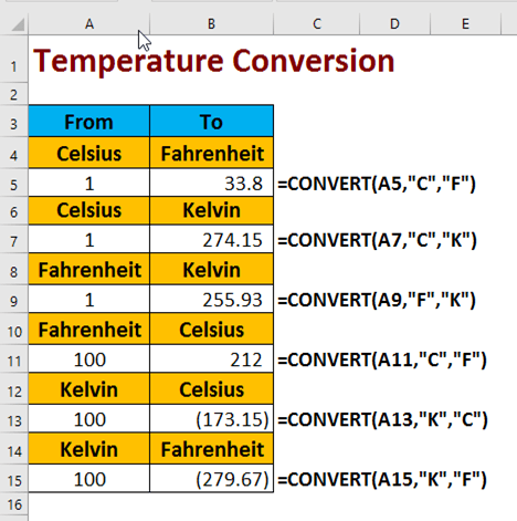 CONVERT Excel Function - Temperature Conversions