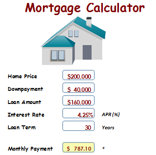 Mortgage Payment Calculator using PMT Function in Excel