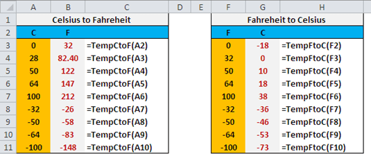 Excel UDF, custom function to convert temperatures from F to C and back