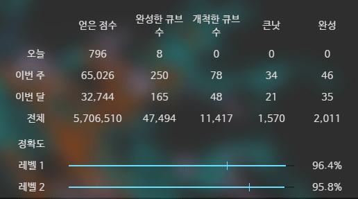 profile-korean