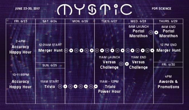 mystic, eyewire, calendar