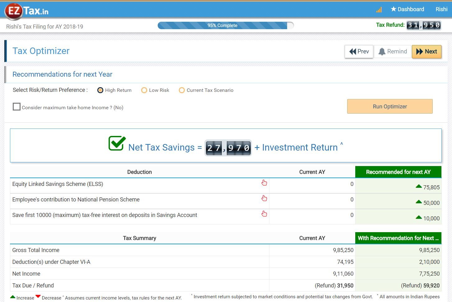 India's 1st Tax Optimizer from EZTax.in - Save On Taxes