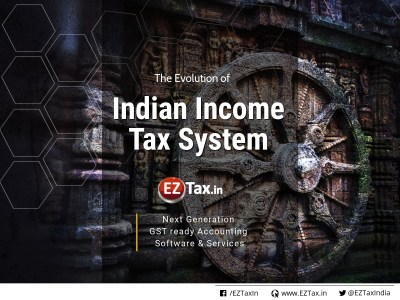 Evolution of Indian Tax System - Quick Facts   EZTax.in
