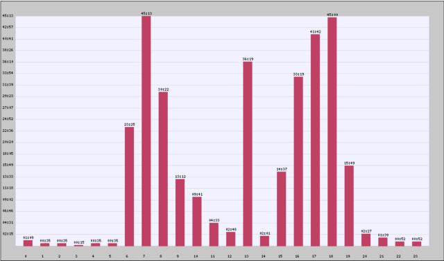 Capture d'écran 2015-02-07 à 10.30.12