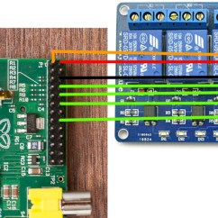 Raspberry Pi Relay Wiring Diagram Simple Vehicle Svxlink Card Video Module Remoterelay Blog