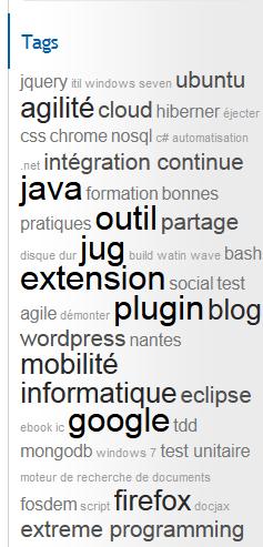 Configurable Tag Cloud