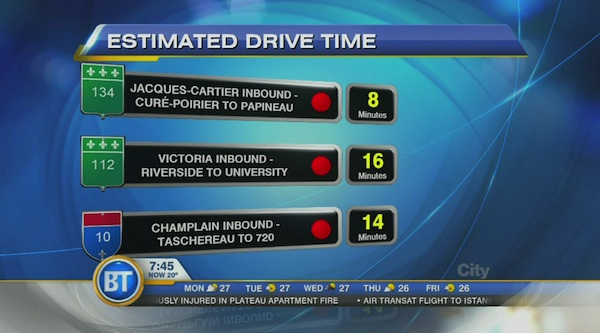 Breakfast Television traffic drive times