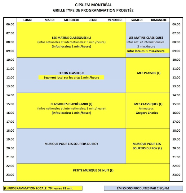 Proposed schedule grid for CJPX-FM Montreal.