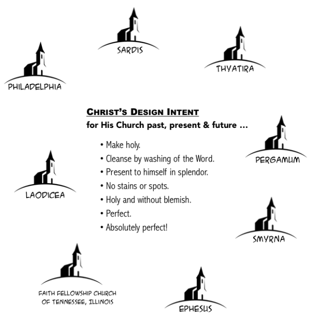 christs-design-intent-past-present-future-churches