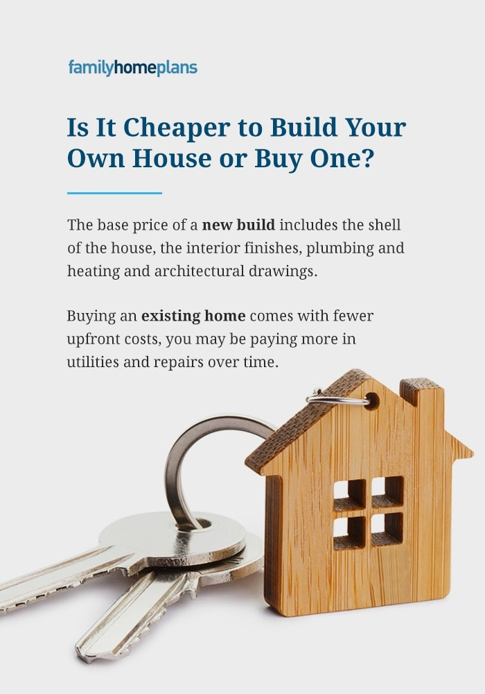 Cheaper to Build or Buy