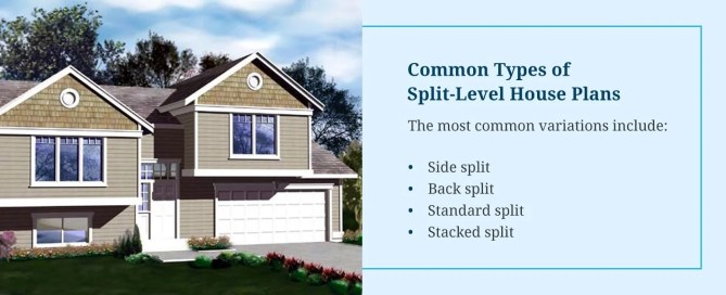 Common Types of Split-Level House Plans