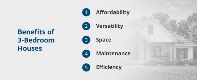 Benefits of 3 Bedroom Houses