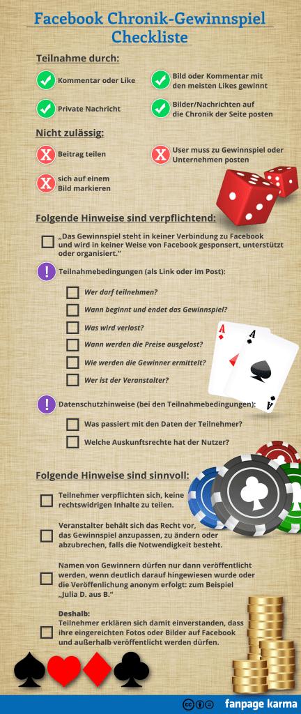 Checkliste zu Gewinnspielen in der Chronik (Quelle: FanpageKarma)