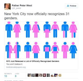 Seven genders only? NY City now officially recognizes 31 genders (as of May, 2016) - How many more?