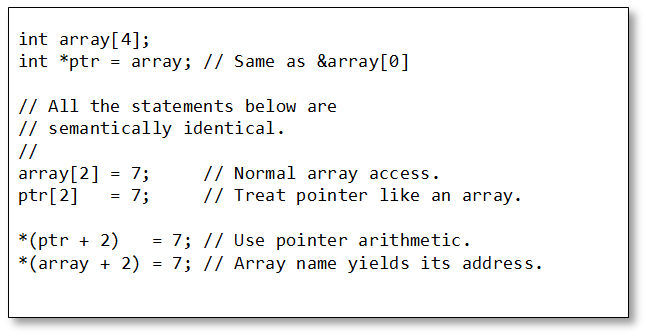 Shock horror! I learned something about arrays in C - Sticky