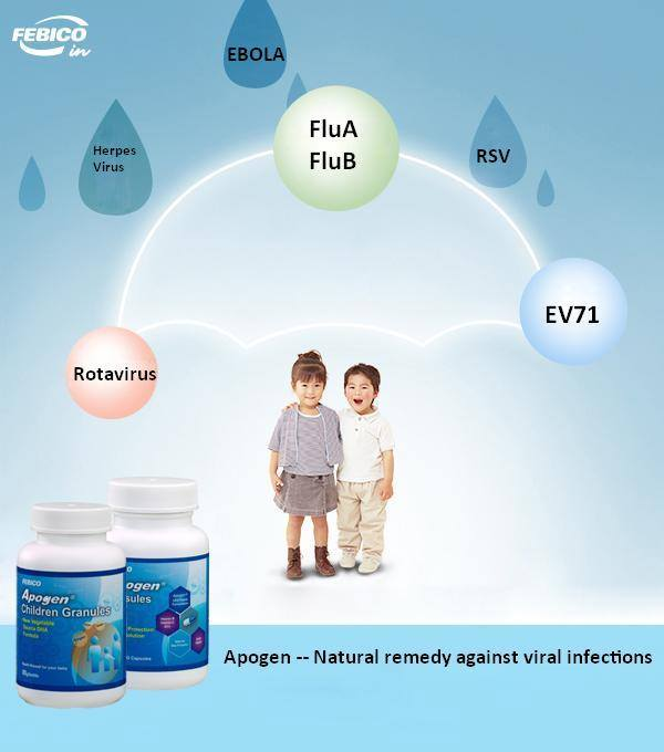 APOGEN- Natural Remedy against viral infection!