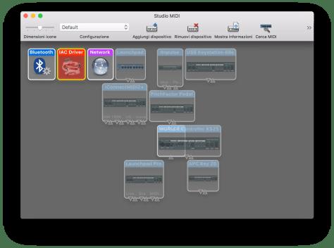 Studio MIDI macOS IAC Driver