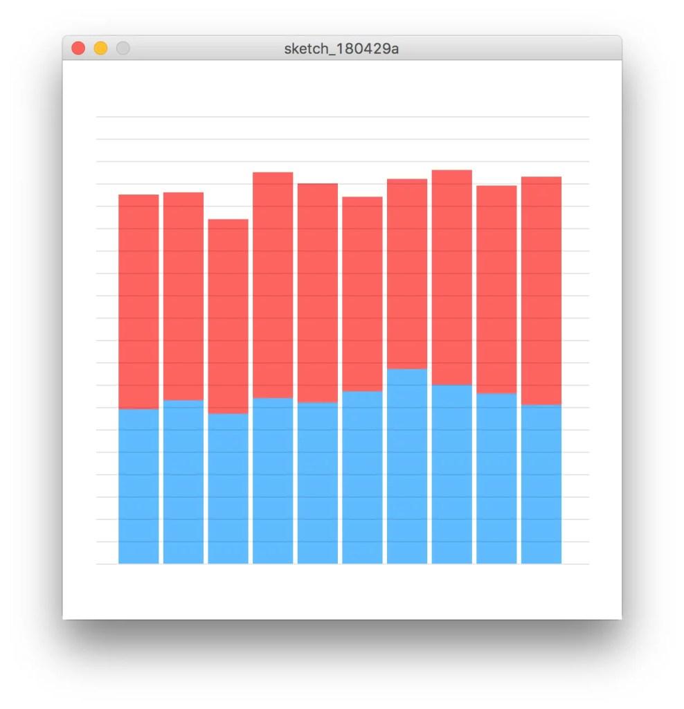 Grafico a barre con riferimenti in Processing