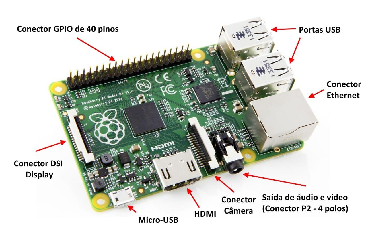 raspberry pi 3 model b wiring diagram phase hydro generator primeiros passos com o blog filipeflop