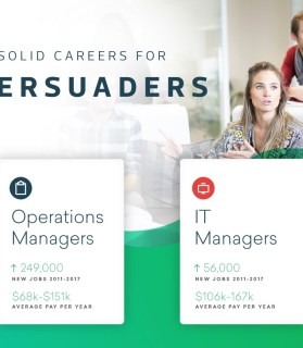 The Best Careers for Persuaders are in Sales & Management
