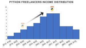 Python freelancer