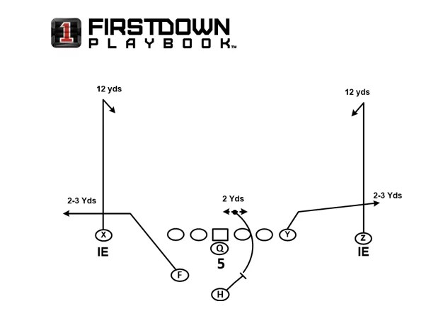 Cover 3 Beaters? A Fullback Might Be Your Answer