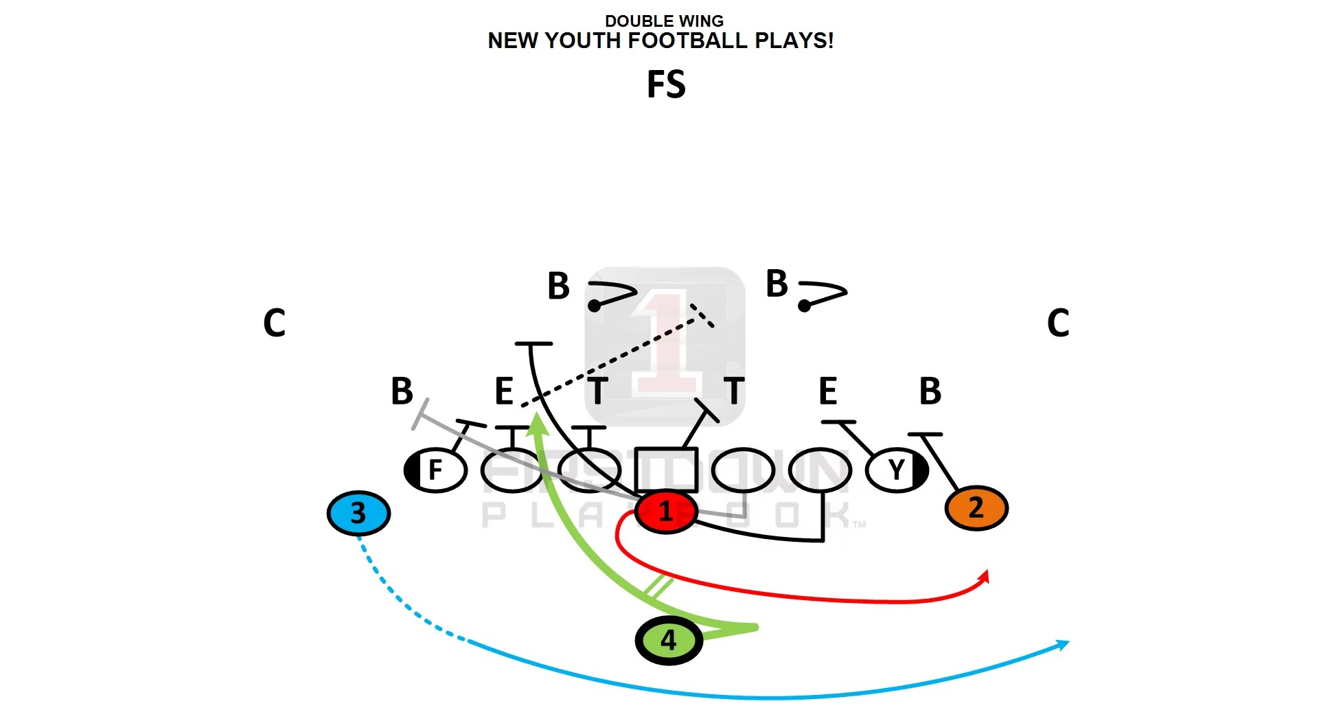 DOUBLE WING PLAYBOOK DOWNLOAD
