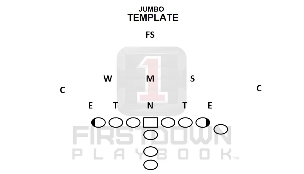 Youth Football Templates Can Help Firstdown Playbook