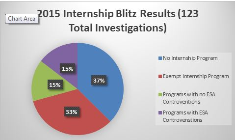 internshipvey2