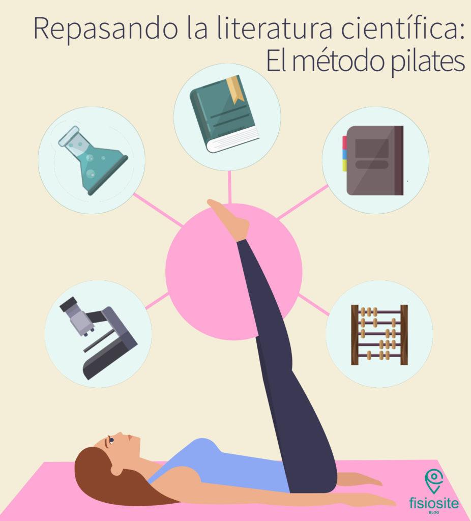 ¿Que es el método pilates?