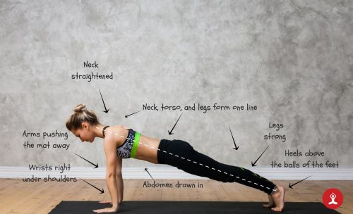 master the perfect plank pose