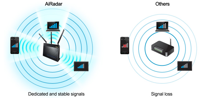 What Is Beamforming and How Does it Work?