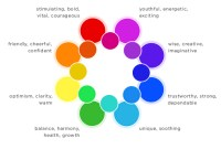 LEDs and the Psychology of Light and Color - Flexfire LEDs ...