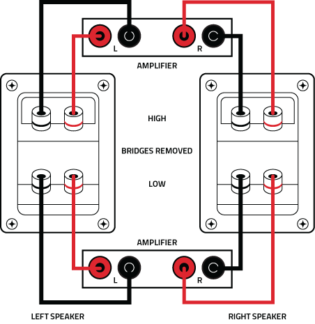 How To Bi Wire And Bi Amp Stereo Speakers Full Connection