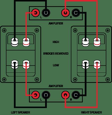 bi wire guide manual guide example 2018 u2022 rh bagelpantry com Car Audio System Wiring Diagram Boss Amplifier Wiring Diagram