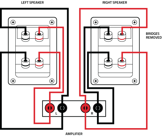 home speaker wiring diagram vdo volt gauge how to bi wire and amp stereo speakers full connection instructions