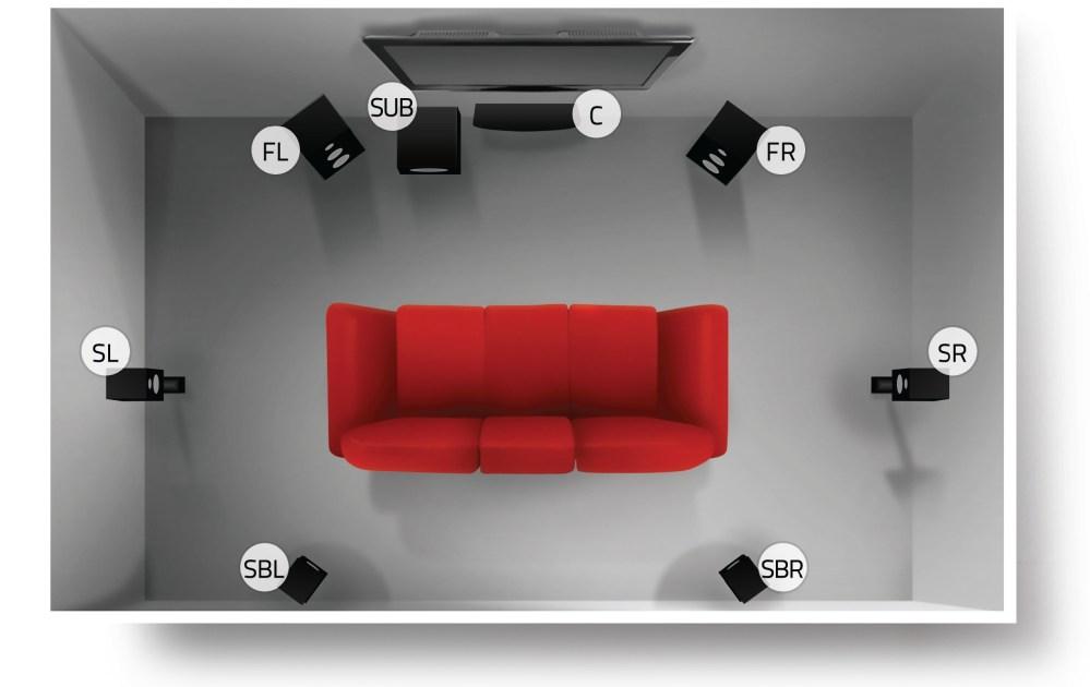 medium resolution of 5 1 7 1 surround sound speaker system setup placement guide surround sound speaker placement ceiling on 5 1 speaker setup diagram source home theater
