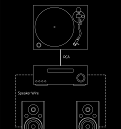 turntable a v receiver passive speakers [ 3334 x 5000 Pixel ]