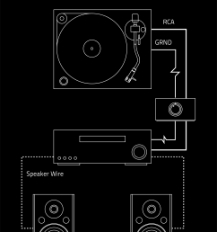 turntable preamp a v receiver passive speakers [ 3334 x 5000 Pixel ]
