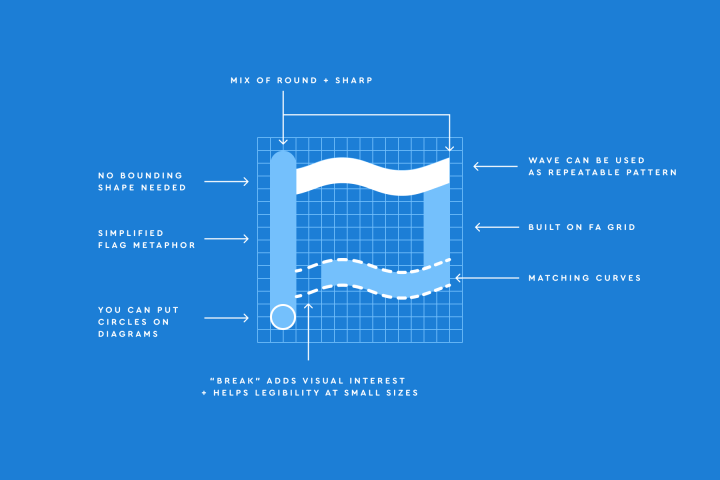 A blueprint-style illustration of the flag showing how it fits on the Font Awesome grid.
